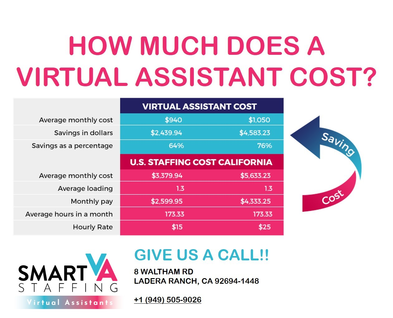 Virtual Assistant Service Cost Summary.jpg