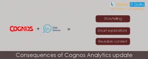 Consequences-of-Cognos-Analytics-update.png